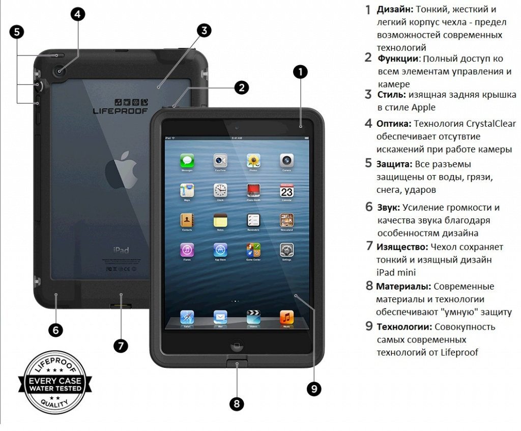 chekhol_dlya_ipad_mini_lifeproof_fre_case2.jpg
