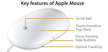 apple_mighty_mouse_white_usb_mb112-4.jpg
